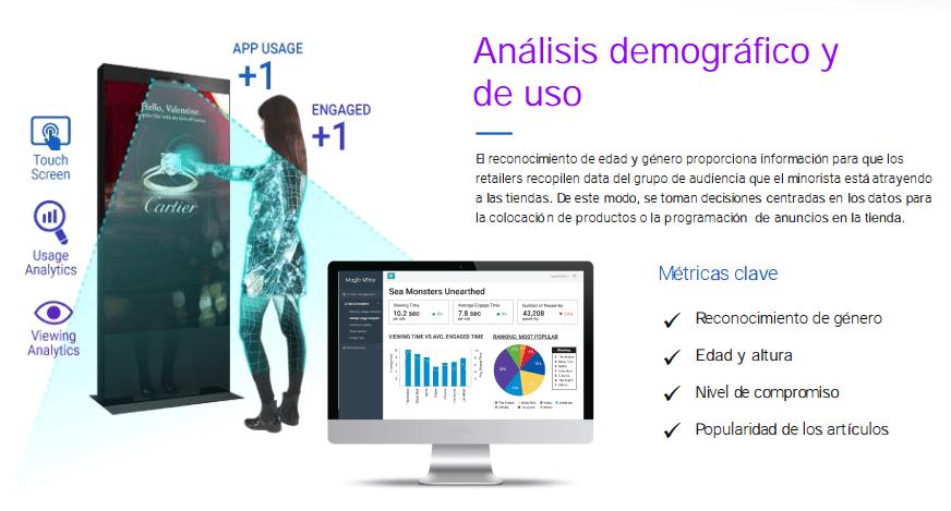 analítica